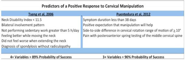 cervicale e regole di predizione clinica