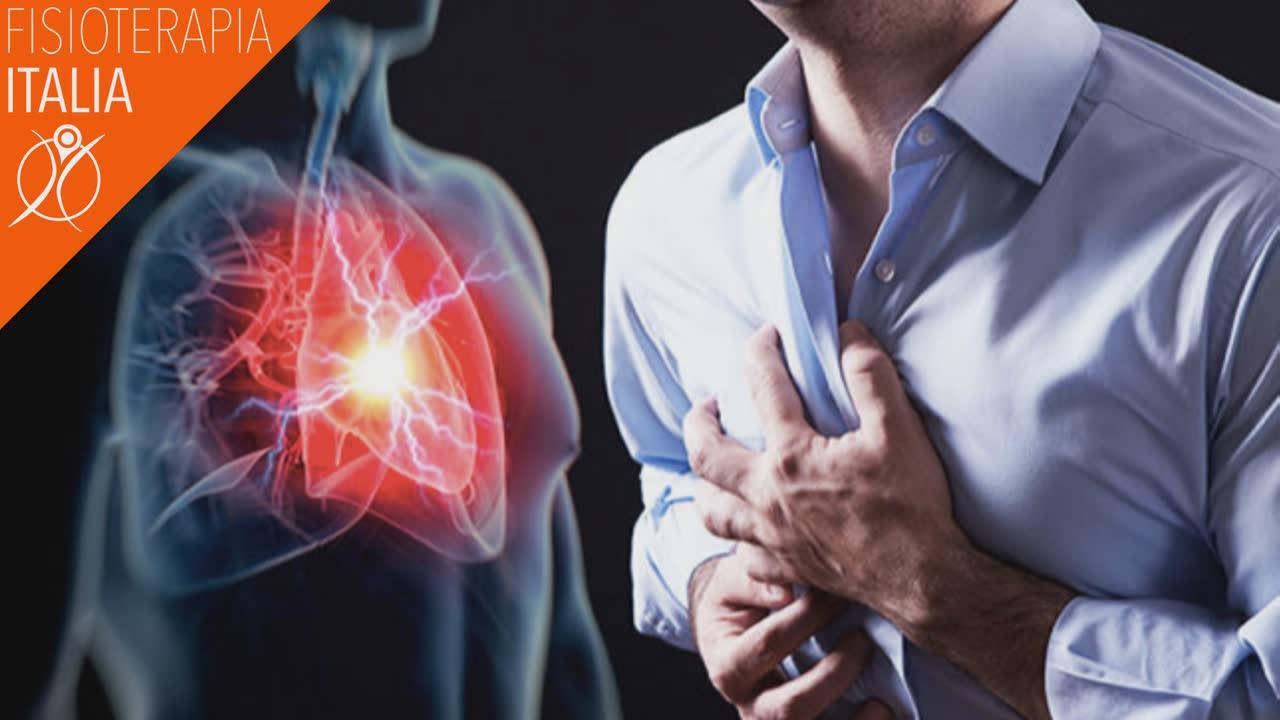 infarto e angina cause