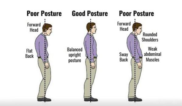 mal di schiena la migliore postura