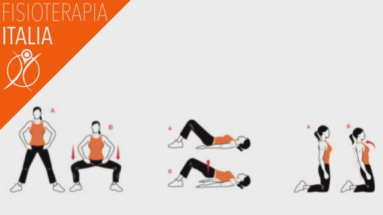 pavimento pelvico esercizi di rinforzo muscolo del perineo