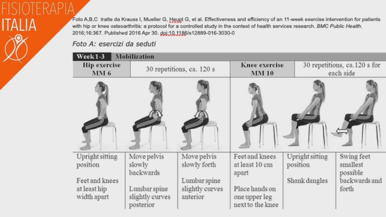 artrosi esercizi seduti