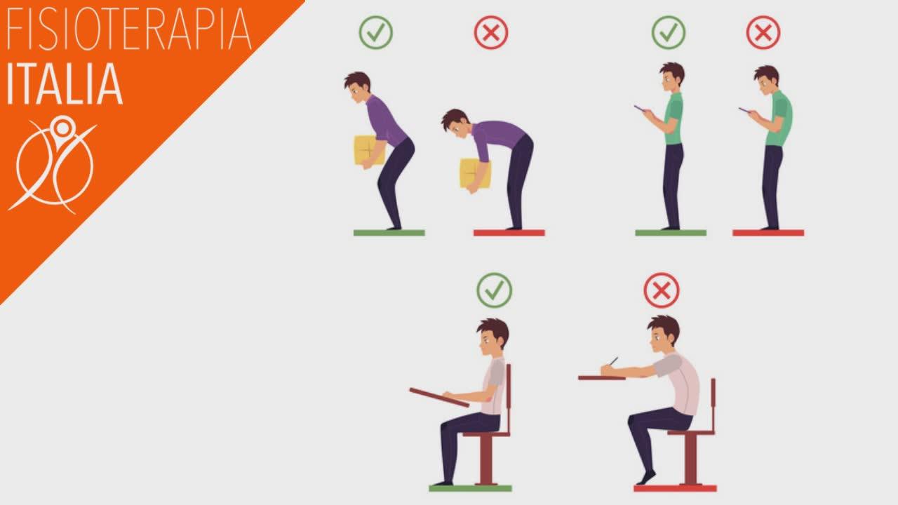 contratture muscolari causate da sorsi eccessivi